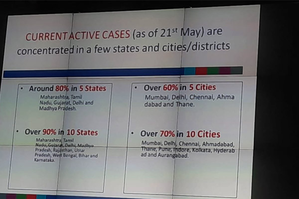 80% of active COVID19 cases now in 5 States, 60% in 5 Cities Govt
